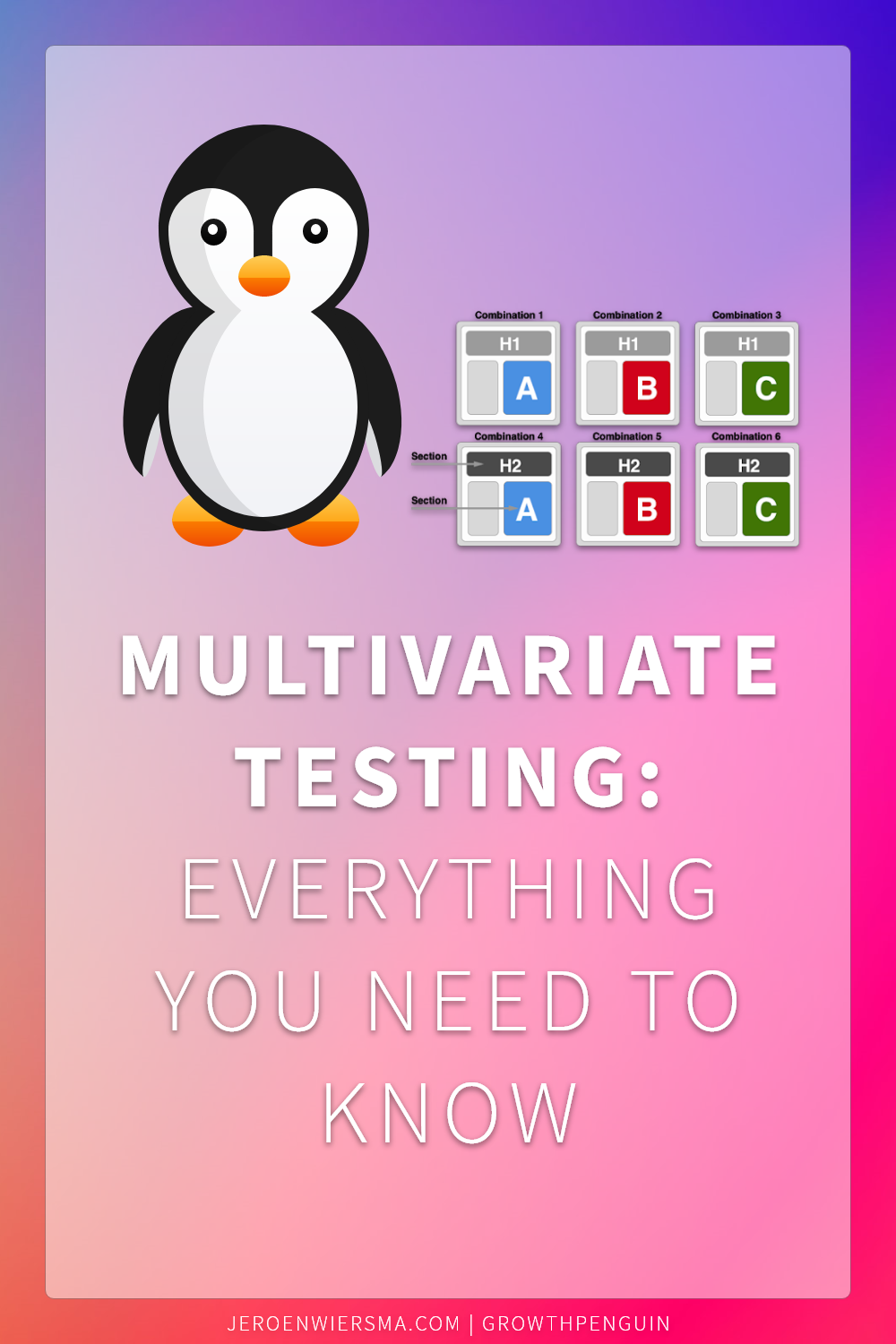 Multivariate testing Everything you need to know